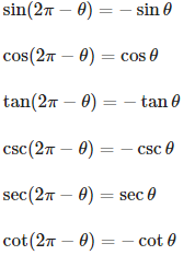 Trigonometry Formula - Theory, Solved Examples and More!